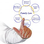 Hand touching digital screen about family law with Wyoming child custody lawyers